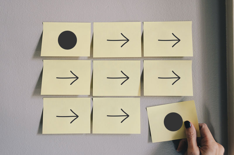 Sticky notes with arrows and circles